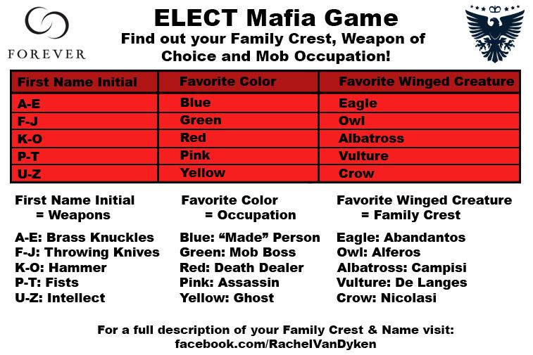 Elect Mafia Game
